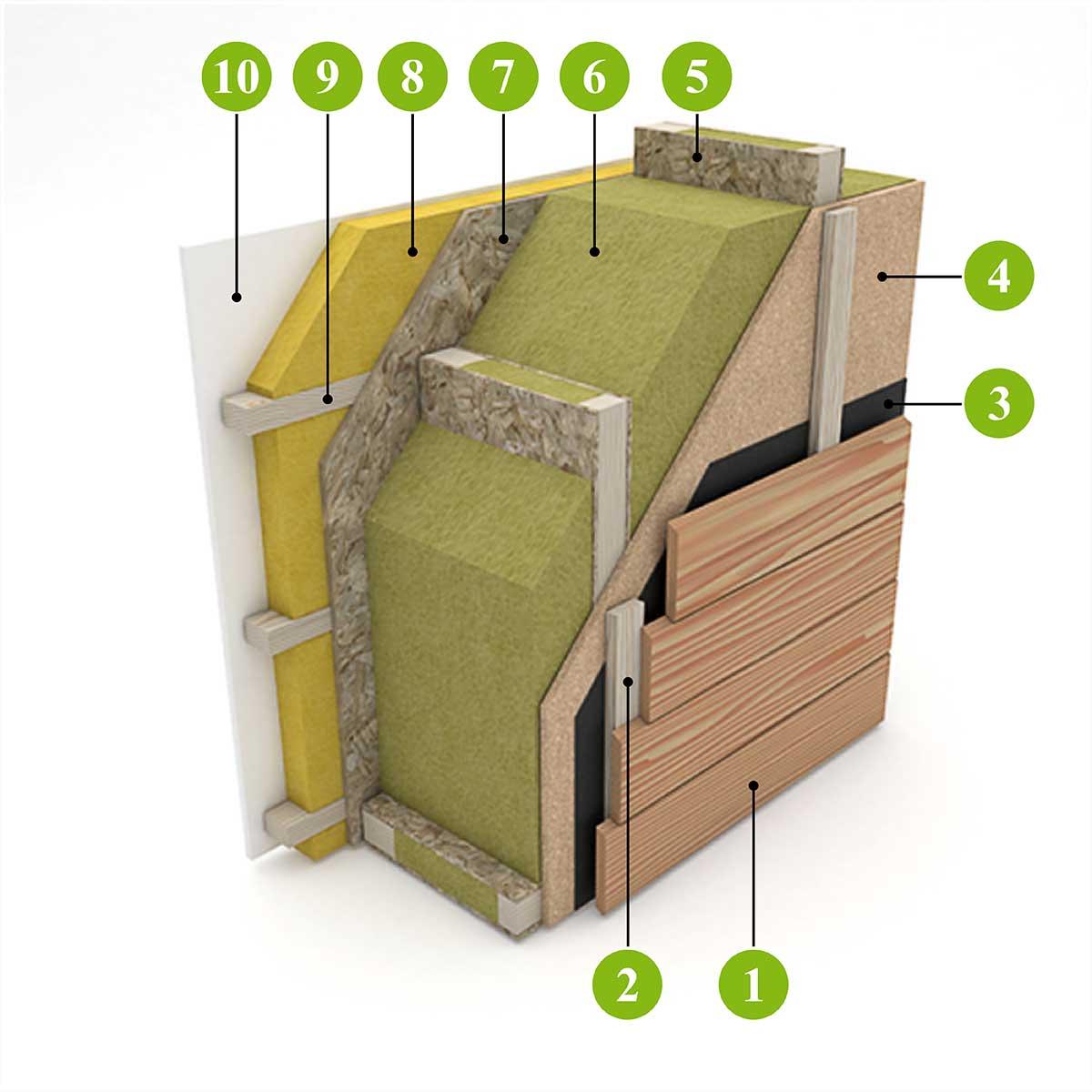 Konštrukcia pasívneho domu